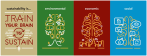 Sustainability Literacy QEP banner reads sustainability is environmental, economic, social, Train your Brain to Sustain