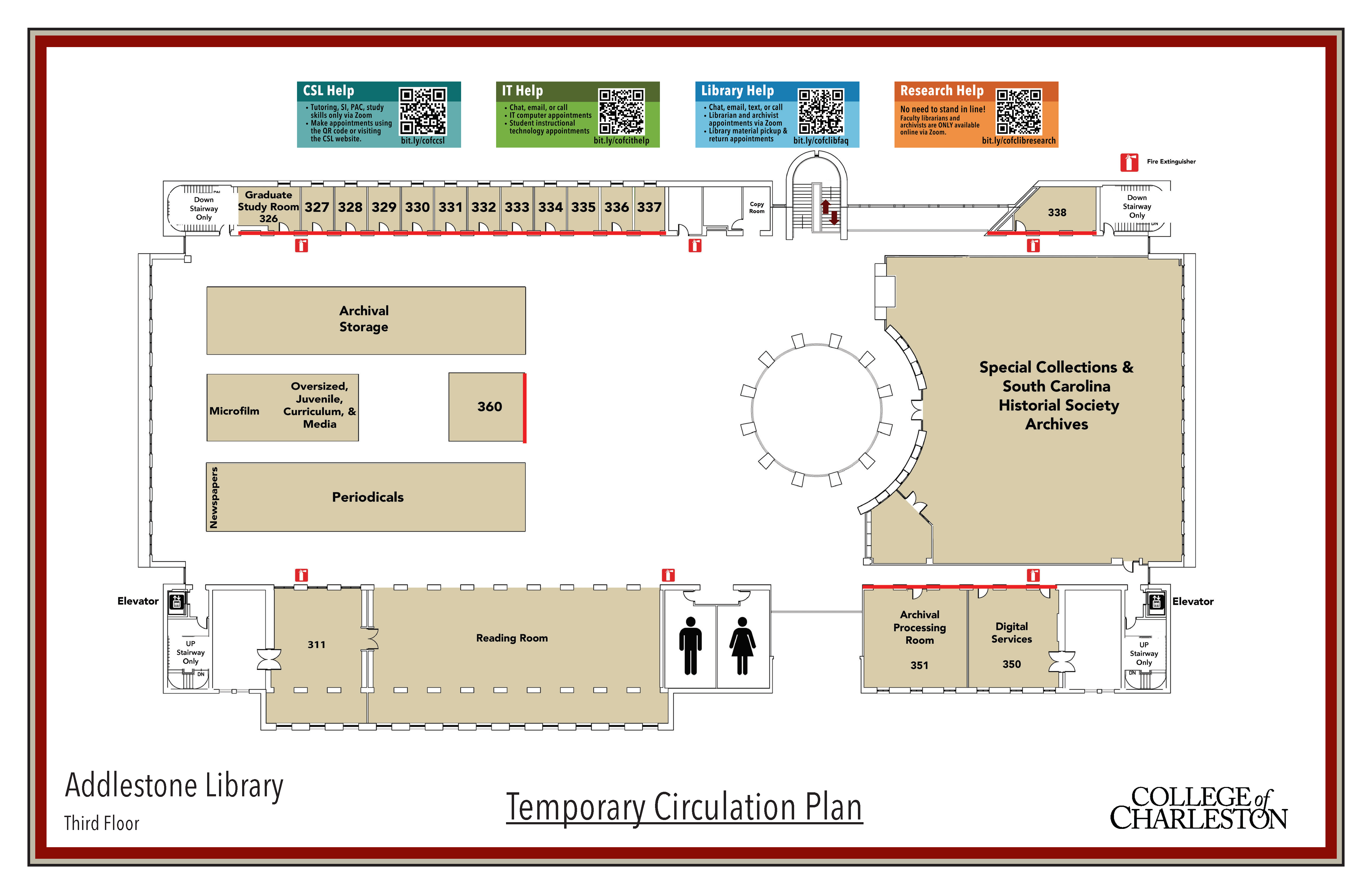 Library Temporary Circulation Plans 3
